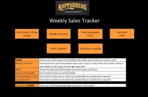 Koparberg Tracker